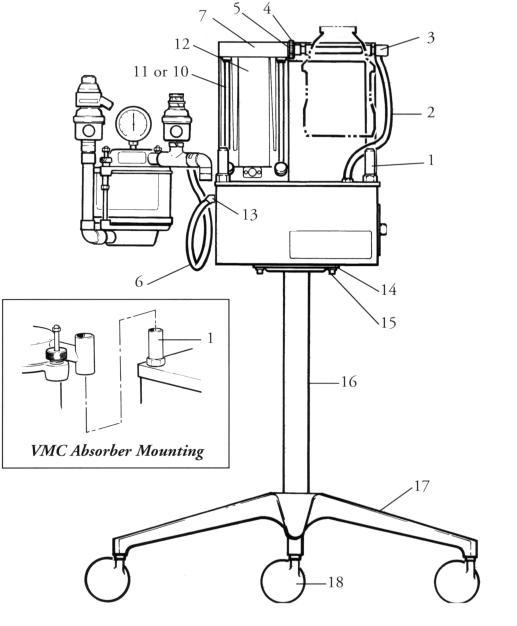 anesthesia machine diagram veterinary